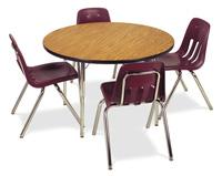 Classroom Activity Tables