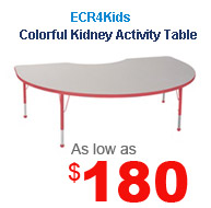 Colorful Kidney Activty Tables